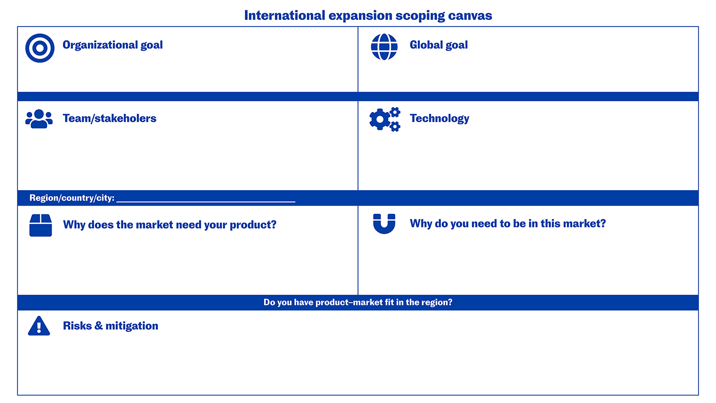 A snapshot of the international scoping canvas.